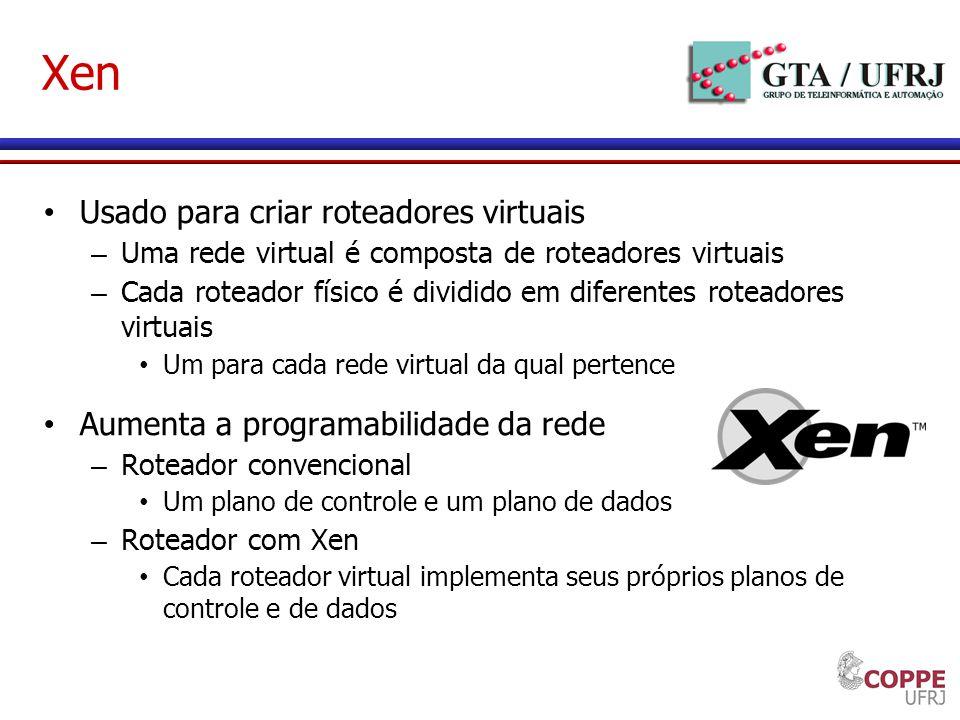 Xen Usado para criar roteadores virtuais