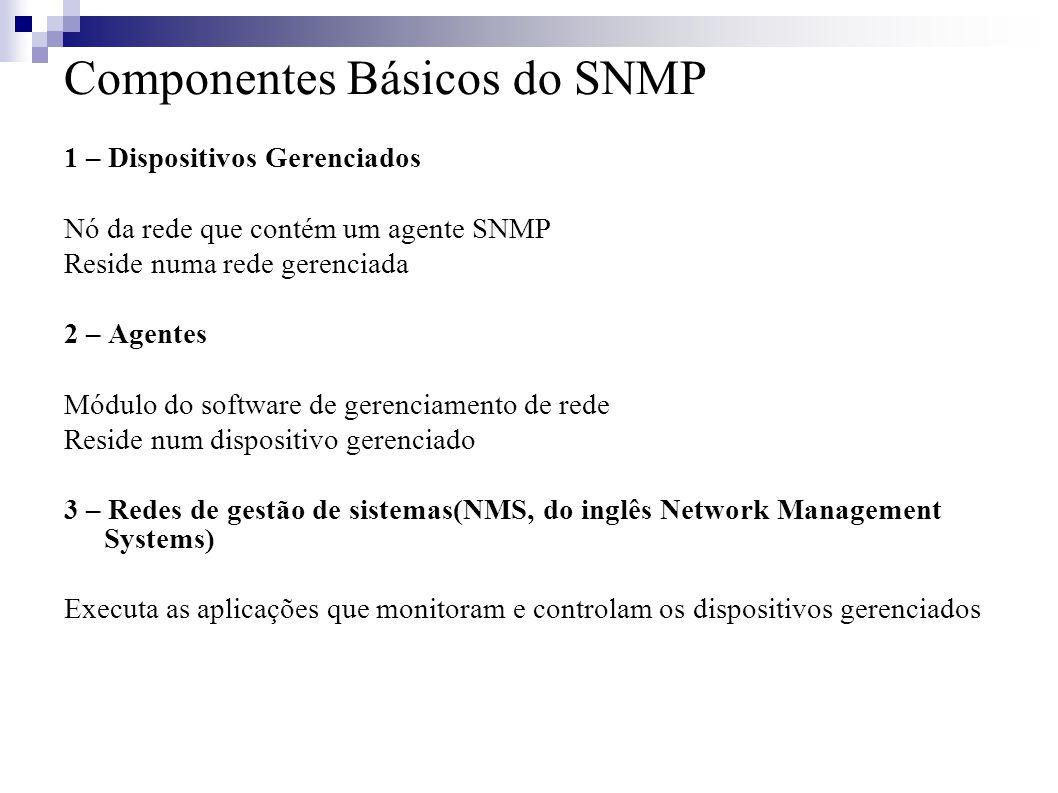 Componentes Básicos do SNMP