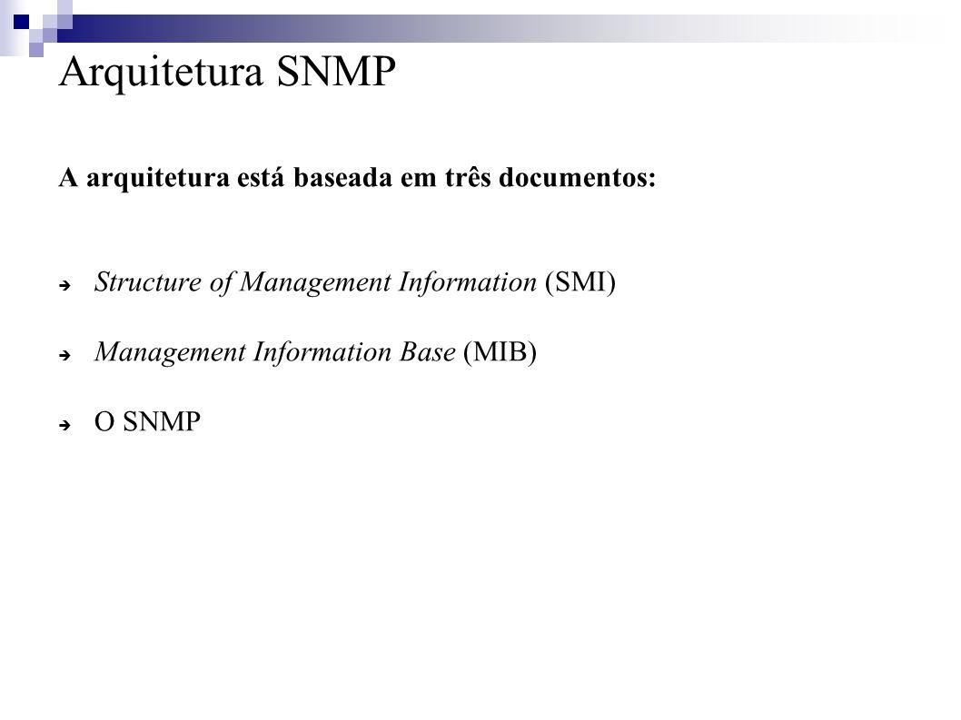 Arquitetura SNMP A arquitetura está baseada em três documentos: