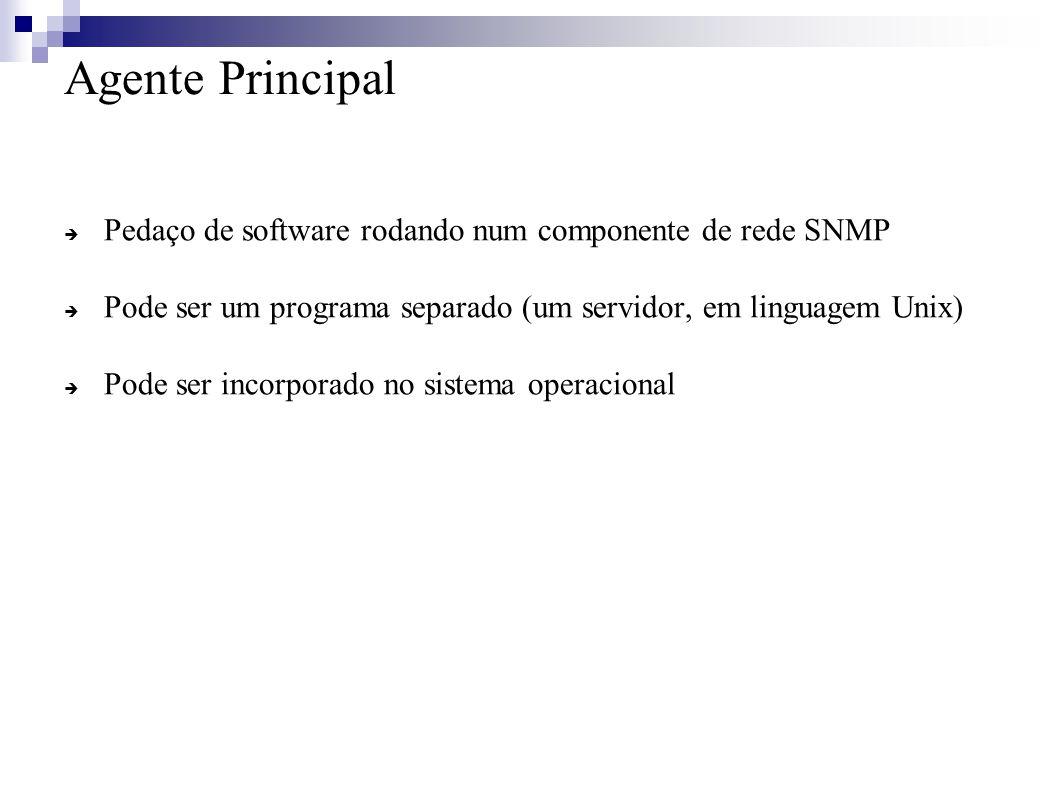 snmp simple network management protocol ppt carregar