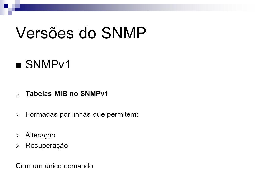 Versões do SNMP SNMPv1 Tabelas MIB no SNMPv1
