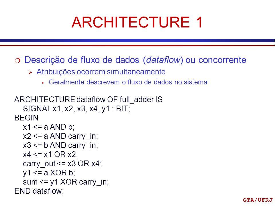 ARCHITECTURE 1 Descrição de fluxo de dados (dataflow) ou concorrente