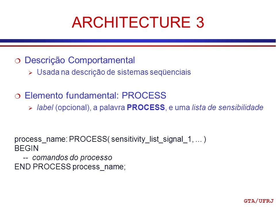 ARCHITECTURE 3 Descrição Comportamental Elemento fundamental: PROCESS