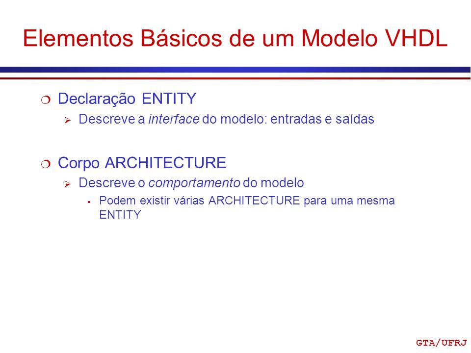 Elementos Básicos de um Modelo VHDL