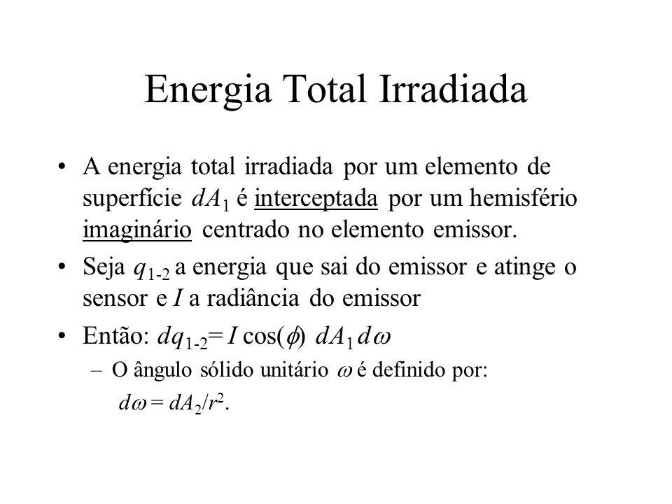 Energia Total Irradiada