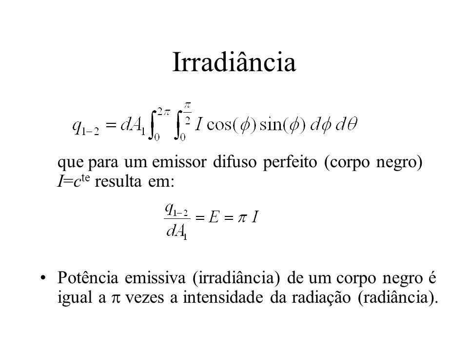 Irradiância que para um emissor difuso perfeito (corpo negro) I=cte resulta em: