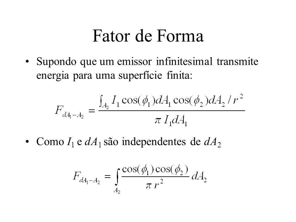 Fator de Forma Supondo que um emissor infinitesimal transmite energia para uma superfície finita: Como I1 e dA1 são independentes de dA2.