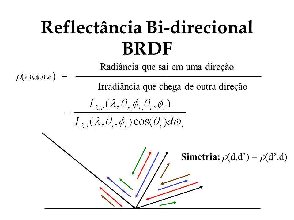 Reflectância Bi-direcional BRDF