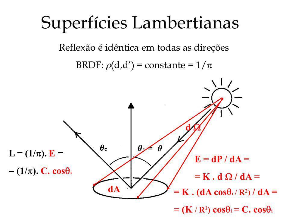 Superfícies Lambertianas