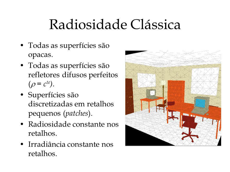 Radiosidade Clássica Todas as superfícies são opacas.