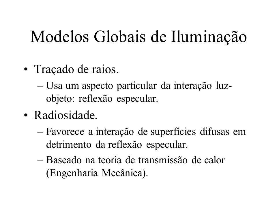 Modelos Globais de Iluminação