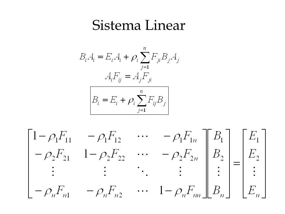 Sistema Linear Para uma superfície plana, Fii=0.