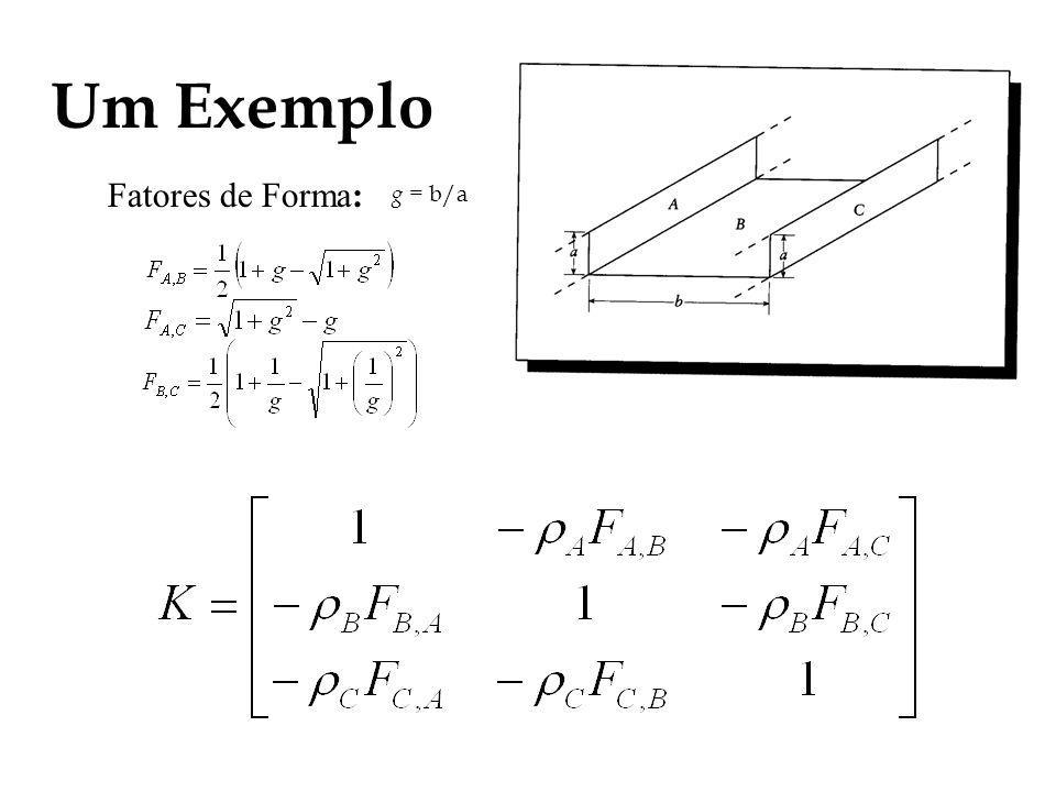 Um Exemplo Fatores de Forma: g = b/a