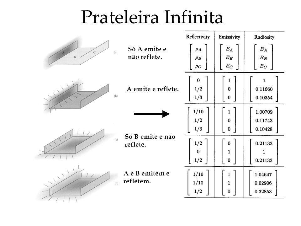 Prateleira Infinita Só A emite e não reflete. A emite e reflete.