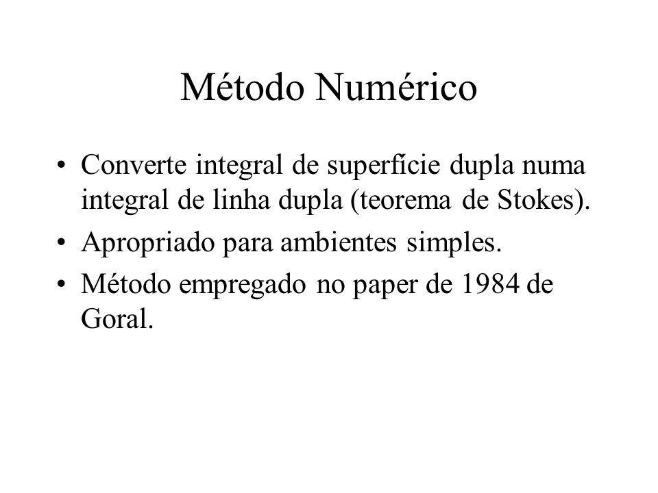 Método Numérico Converte integral de superfície dupla numa integral de linha dupla (teorema de Stokes).