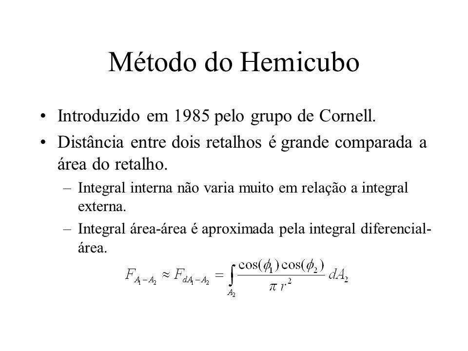 Método do Hemicubo Introduzido em 1985 pelo grupo de Cornell.