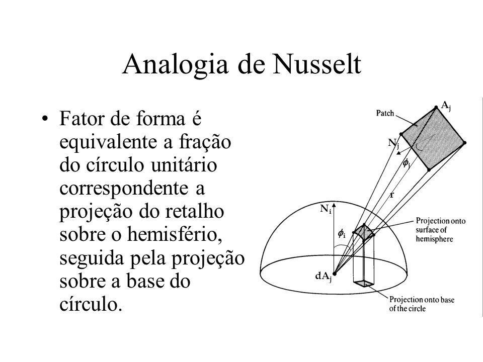 Analogia de Nusselt Aj.