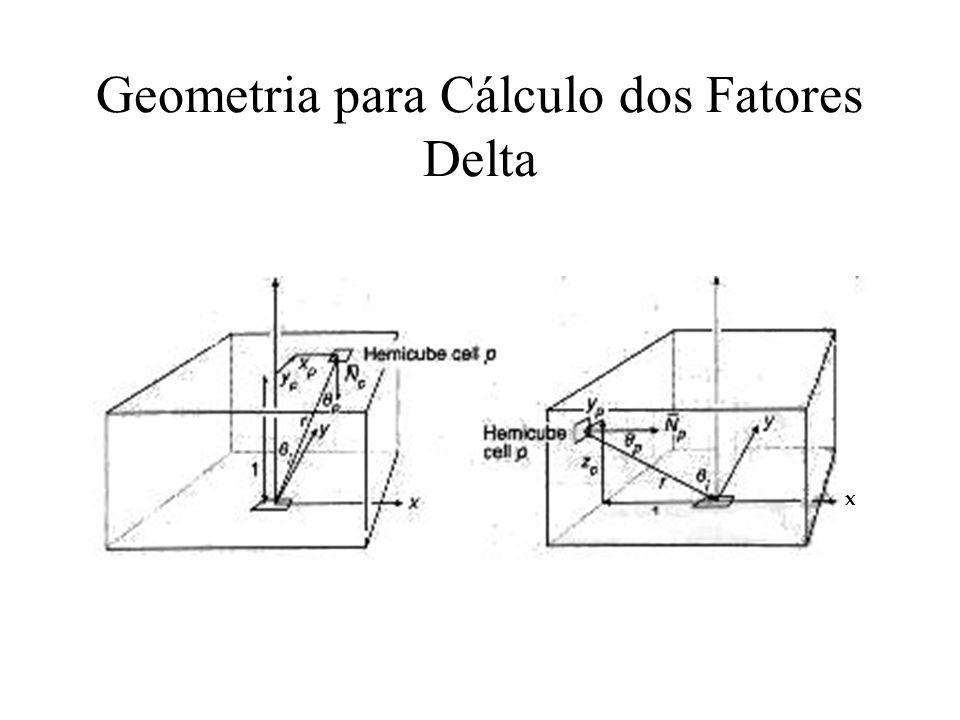 Geometria para Cálculo dos Fatores Delta