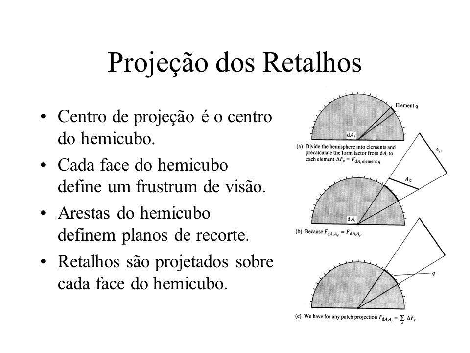 Projeção dos Retalhos Centro de projeção é o centro do hemicubo.