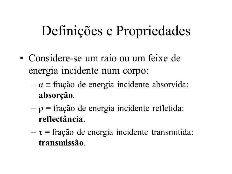 Definições e Propriedades