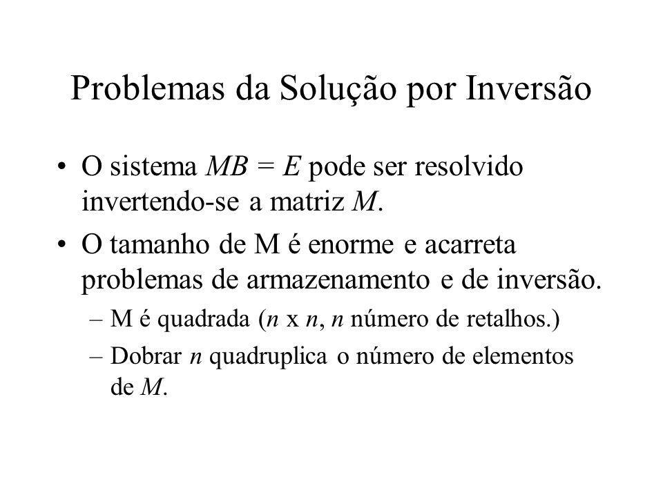 Problemas da Solução por Inversão