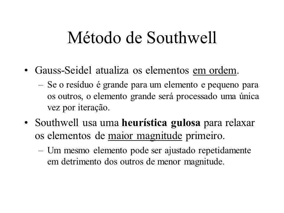 Método de Southwell Gauss-Seidel atualiza os elementos em ordem.