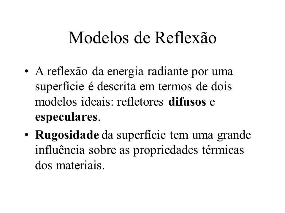 Modelos de Reflexão A reflexão da energia radiante por uma superfície é descrita em termos de dois modelos ideais: refletores difusos e especulares.