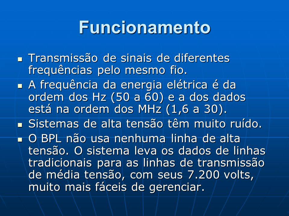 Funcionamento Transmissão de sinais de diferentes frequências pelo mesmo fio.