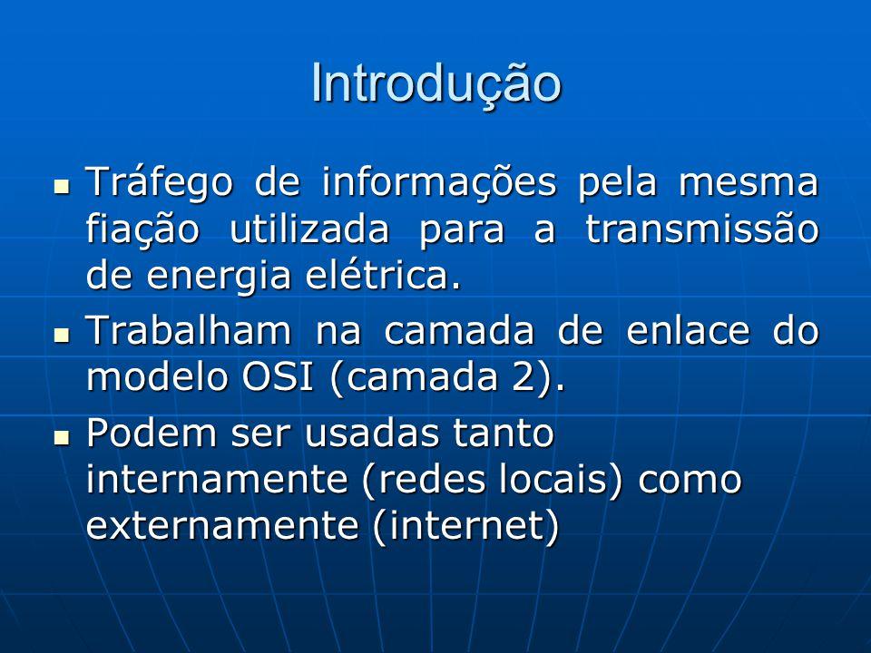Introdução Tráfego de informações pela mesma fiação utilizada para a transmissão de energia elétrica.