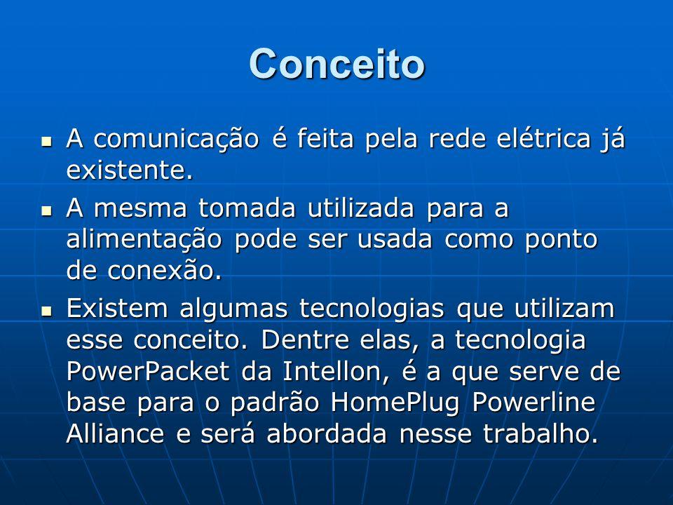 Conceito A comunicação é feita pela rede elétrica já existente.