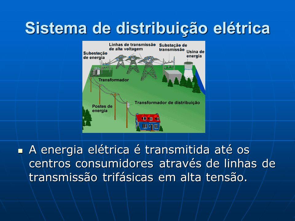 Sistema de distribuição elétrica
