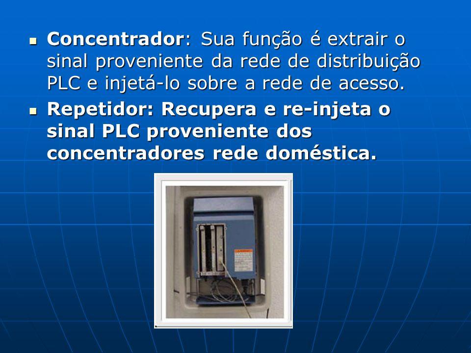 Concentrador: Sua função é extrair o sinal proveniente da rede de distribuição PLC e injetá-lo sobre a rede de acesso.