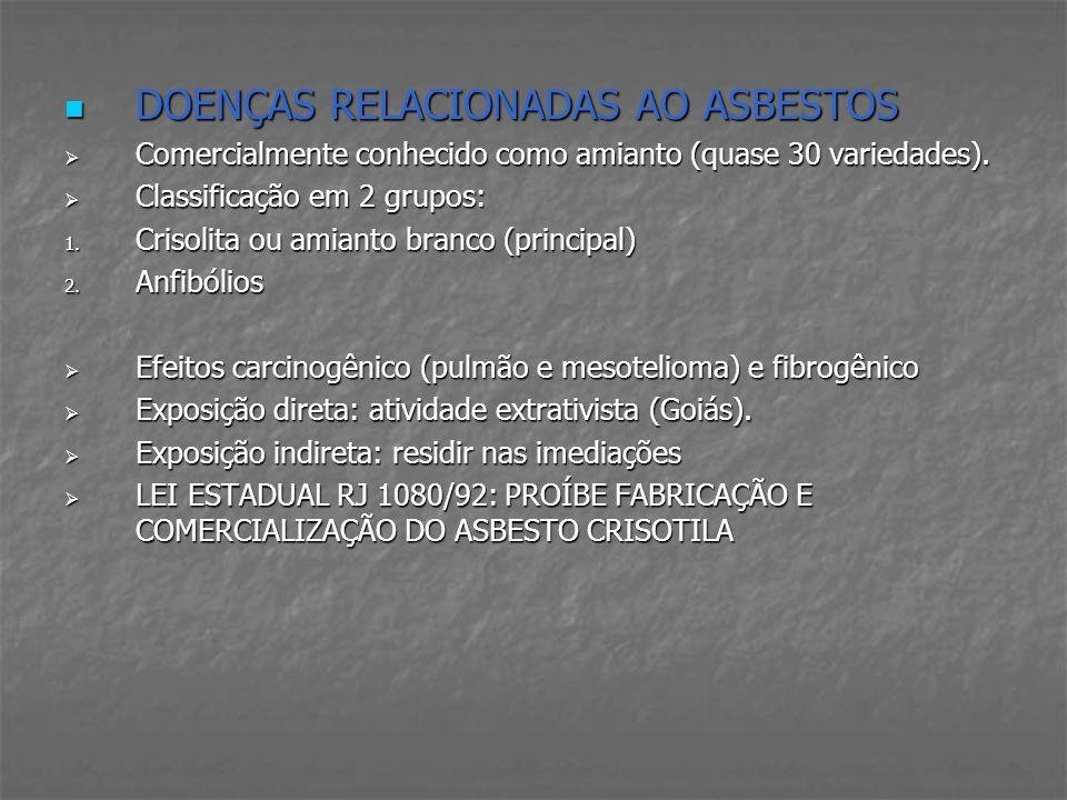 DOENÇAS RELACIONADAS AO ASBESTOS