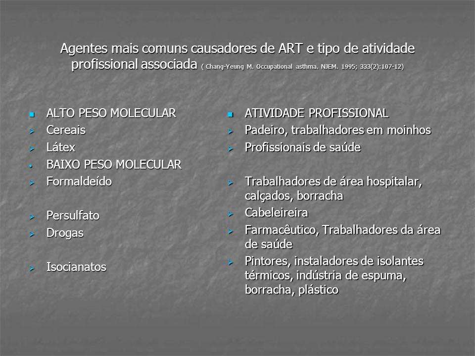 Agentes mais comuns causadores de ART e tipo de atividade profissional associada ( Chang-Yeung M. Occupational asthma. NJEM. 1995; 333(2):107-12)