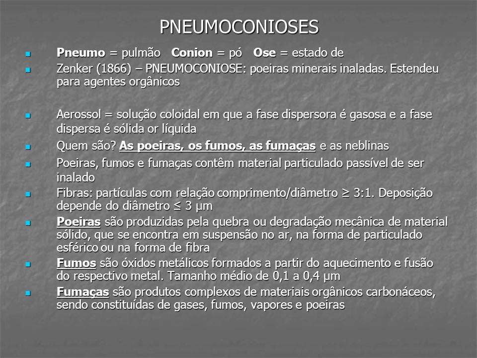 PNEUMOCONIOSES Pneumo = pulmão Conion = pó Ose = estado de
