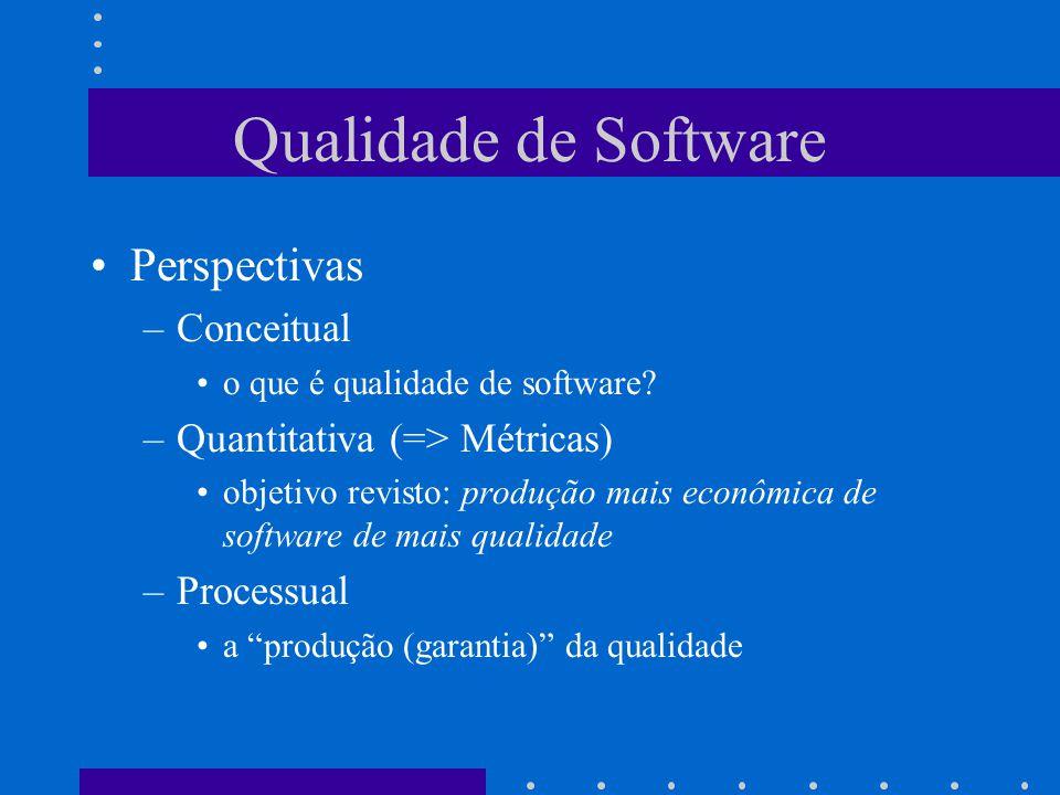 Qualidade de Software Perspectivas Conceitual