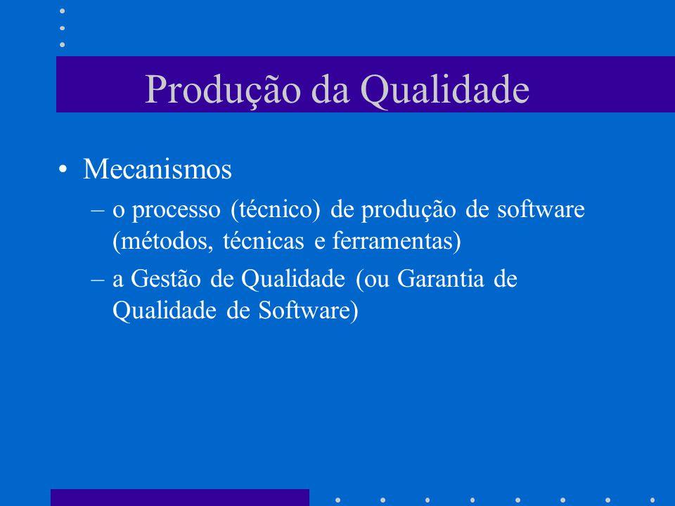 Produção da Qualidade Mecanismos