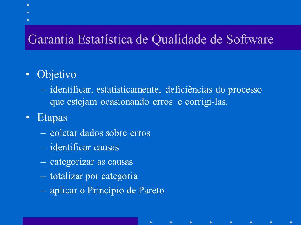 Garantia Estatística de Qualidade de Software