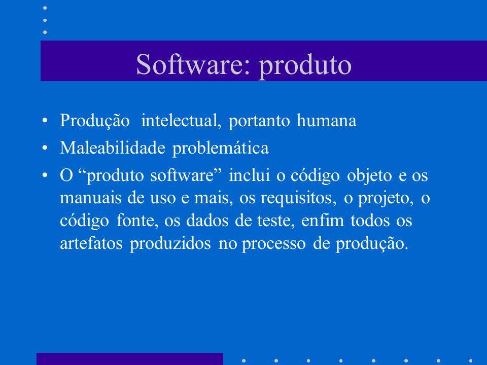 Software: produto Produção intelectual, portanto humana