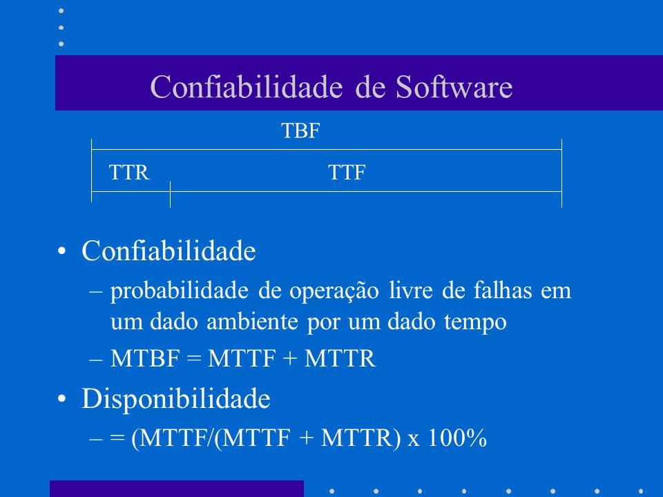Confiabilidade de Software