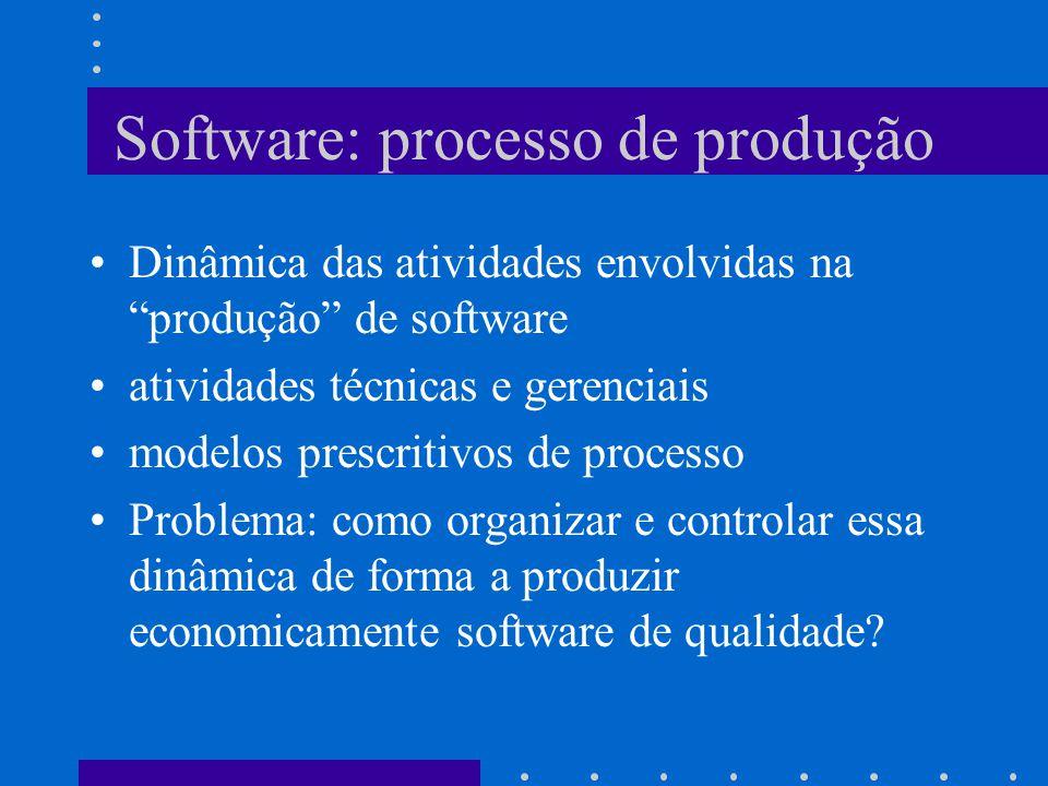 Software: processo de produção