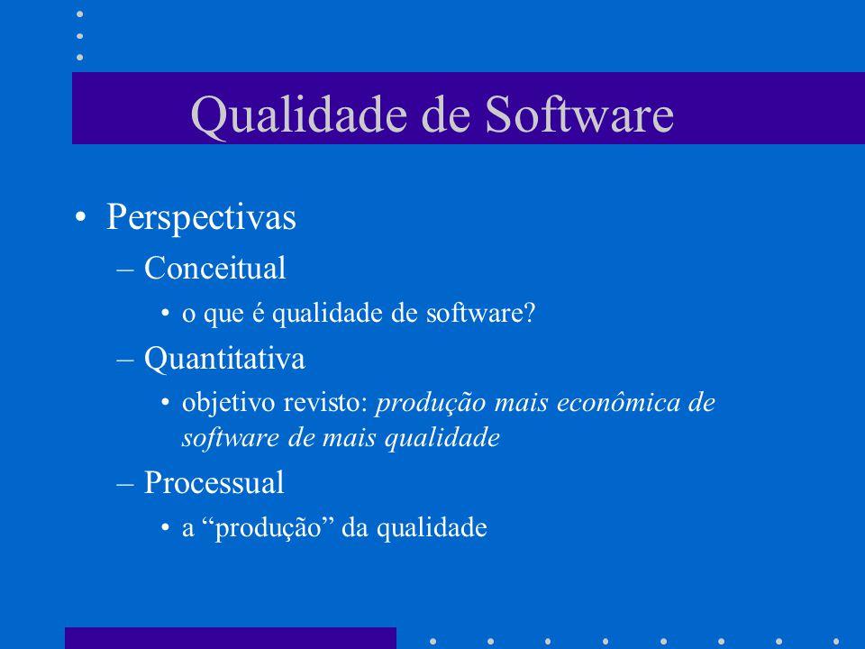 Qualidade de Software Perspectivas Conceitual Quantitativa Processual