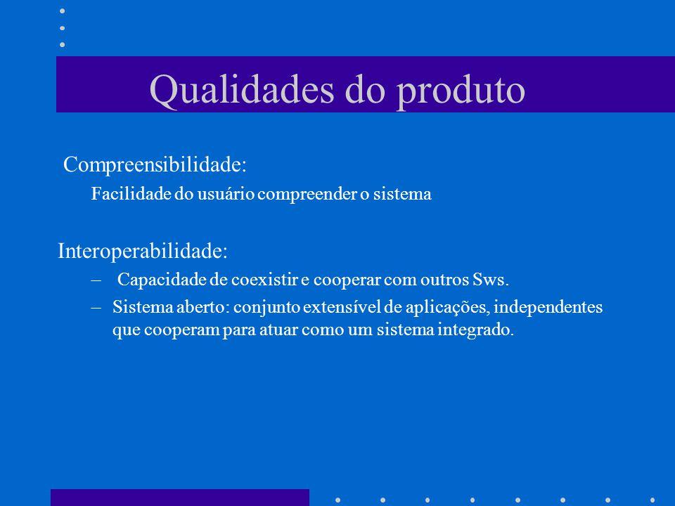 Qualidades do produto Compreensibilidade: Interoperabilidade: