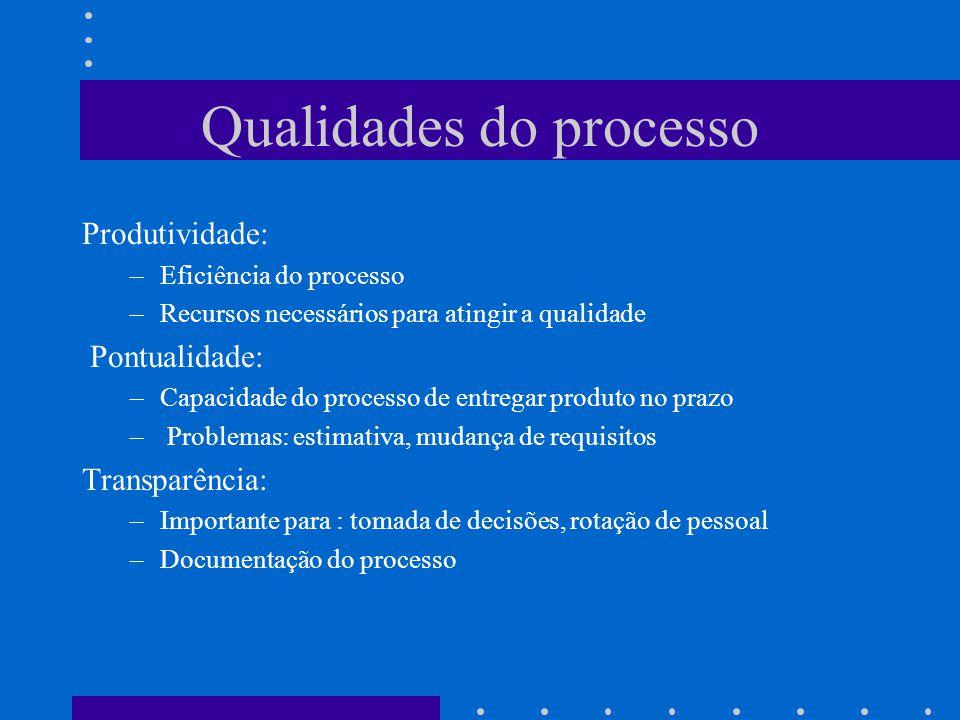 Qualidades do processo