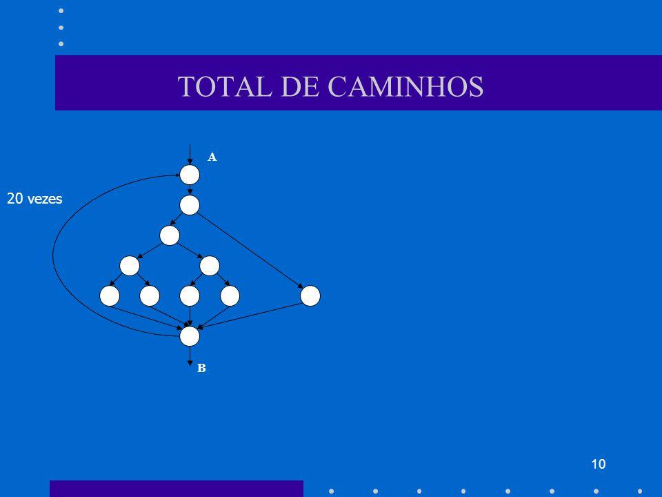 TOTAL DE CAMINHOS A 20 vezes B