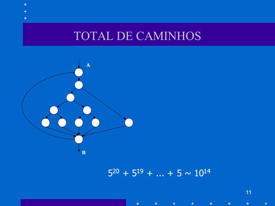 TOTAL DE CAMINHOS A B 520 + 519 + ... + 5 ~ 1014