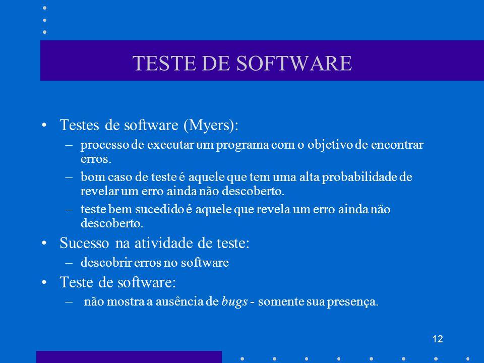 TESTE DE SOFTWARE Testes de software (Myers):
