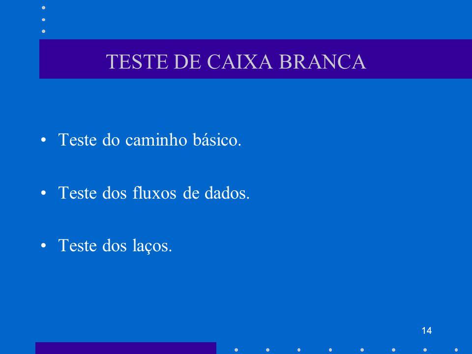 TESTE DE CAIXA BRANCA Teste do caminho básico.