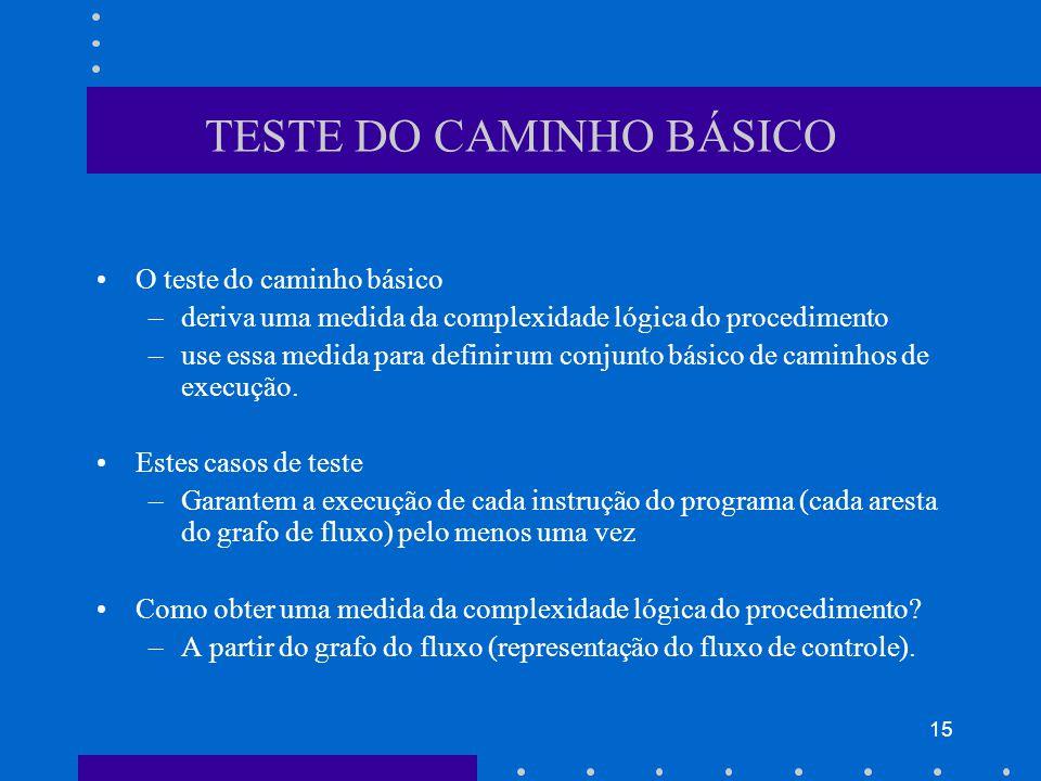 TESTE DO CAMINHO BÁSICO