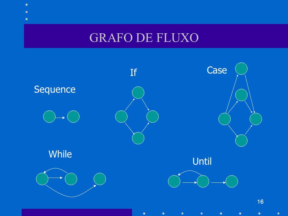 GRAFO DE FLUXO Case If Sequence While Until